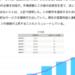 NAMCOIN(ナムコイン)のICOが開始〜日経新聞に掲載された医療系の暗号通貨トークンが販売